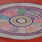 Cercle centré